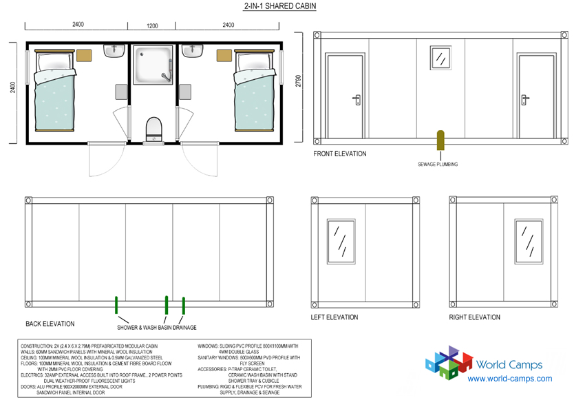 Standarddesigns on Basic House Layouts